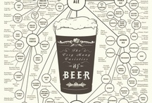 Beer world / It's all about beer