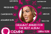 Astrology: Celebs / Grammy winners from the astrological point of view