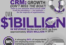 Marketing online: social CRM / Aprende sobre qué es y cómo construir un Social CRM
