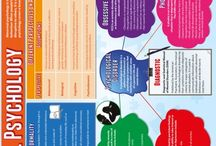 Psychology Posters / A1 Psychology Posters
