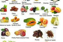 Alkaline Foods / Eating to live