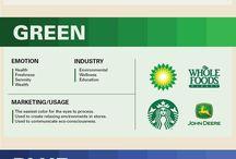 Infografiki - grafika