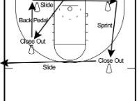 drills for kids