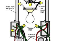wiring and  lights