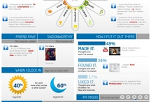 Infographics / by A.J. Wood