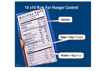 How To Read A Food Label / The secret to fast and peremanent weight loss is how to pick the best foods and drinks than will make you full and avoid those that make you ore hungry. Its called THe Rule of Tens. Look at the protein if its greater than 10 grams per portion the food will make you full, if the sugar is 10 grams or more the food or drink will make you hunger. see more at www.richardlipmanmd.com Down load free Miami Diet Plan