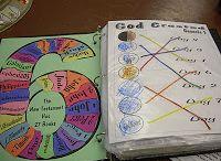 Kids Bible Study / by Heather Hibbs