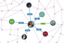 Digital Strategy / Cool stuff for (digital) strategic waffle