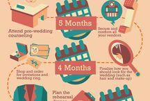 Planificare nuntă