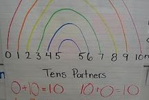 Matematikk / Skole