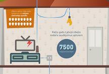 Infografikas / by Andrejs Veitners