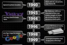 T3 Historia