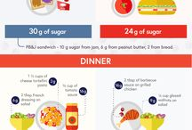 Less sugar / Ideas to reduce sugar intake