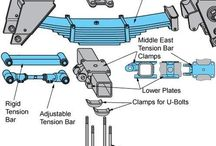 Budowa auta mechanika