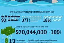 Investors Startups Entrepreneurs Shark Tank