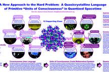 Quasicrystalline Nature of Consciousness