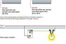 Elétrica e iluminação técnica