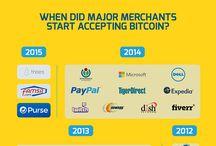 CryptoCurrecy