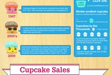 Cupcake posters/messages