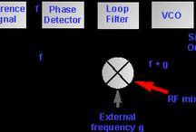 Elektronik Fikirler - 001
