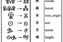 Chinese Pictographs and Meanings