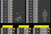 회계법인 Top20 순위 / 회계법인 Top20 순위