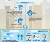 Medios Sociales / Lo que debes saber de los medios sociales y las redes de comunicación que se entrelazan en ellos.
