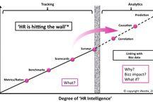 Visualisation & Analytics