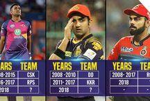 IPL 2018 Squad Teams