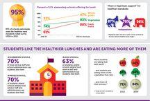 Healthier Schools