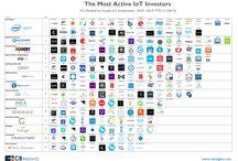 Internet der Dinge IoT
