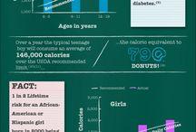 Infographics (Education)