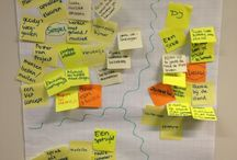 verzamel ideeen  / alles wat er in de les gedaan/besproken is