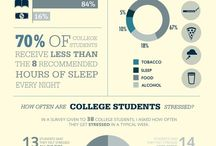 Infographics / by Rebecca Johnsen-Durkin