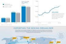 Aussenhandel-Export / Daten, Informationen und Statistiken zu Ländern und Aussenhandel.