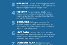 Marketing on Social Media