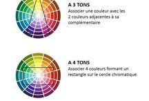 cercle chromatique harmonie des couleurs