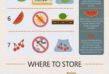 fruits & veggies.good to know