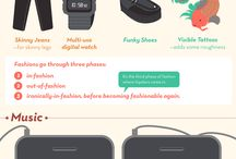 UX Design / Perceptions and inspiration for a good User Experience Design