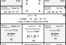 Kabbalah para el mundo