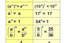 Wissenswertes - Mathe