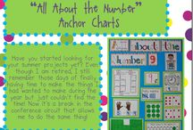 Anchor Charts and posters / by Okie Teacher Tales