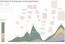 Infographics / by Luiz Pires