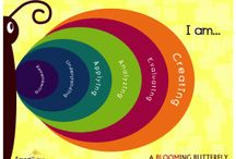 Blooms & Learning Styles / Blooms Taxonomy & Learning Styles / by The Helpful Counselor