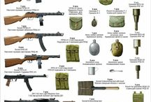 Ww2 guns and pistols