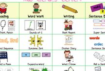 Choice Boards for Elementary