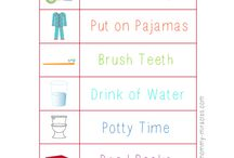 Behaviour charts
