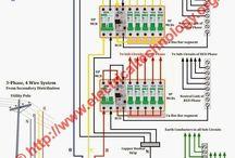 electrik wiring