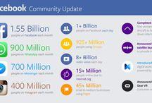 Kommunikation im Web / Optimierte Kommunikation im Web: Unternehmenswebseite, Social Media, Content Marketing