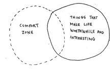 Random / Sobre ideias e interesses.